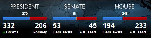 2012_us_president_elec_resultcontro