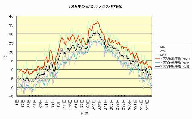 Iob_taisesaki2015