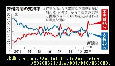 Iob_2020_mainichi_yoron__20200621_6