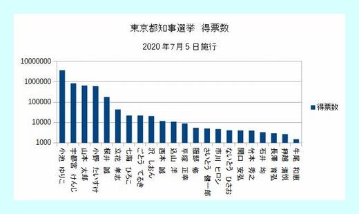 Iob_2020_kaihyou_20200705_