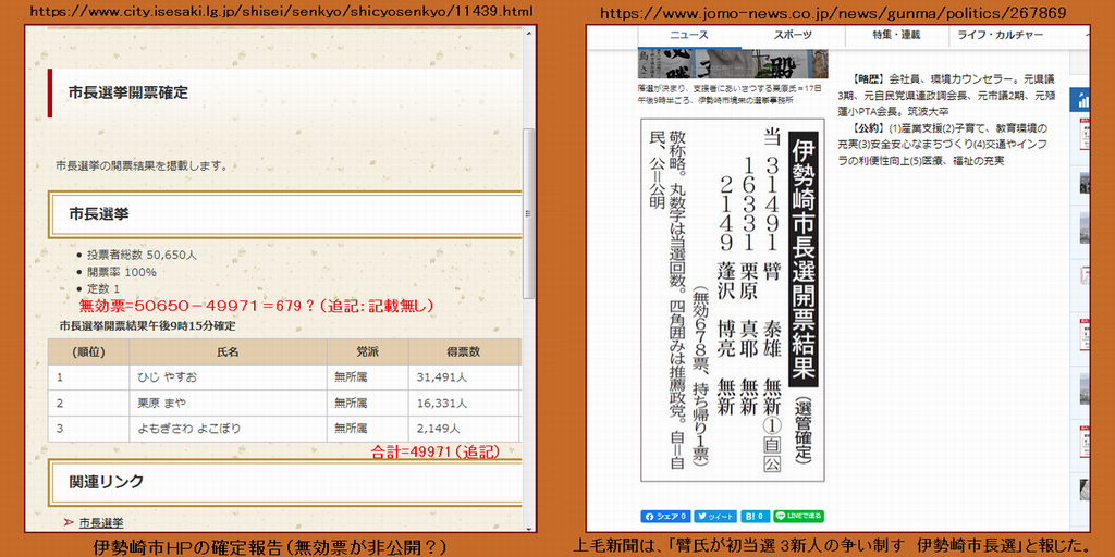 Iob_2021_sicyou_senkyo__20210118
